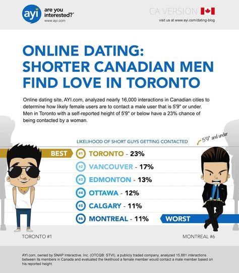 dating sims visual novels free