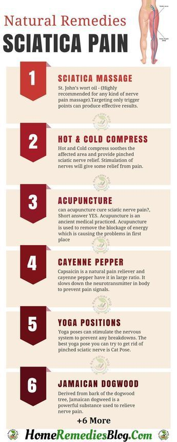 Pin On Pain Relief Remedies
