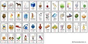 Alfabetiere Murale Da Stampare Per Bambini Con Immagini Pdf Stampe Per Bambini Schede Didattiche Alfabeto