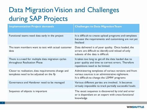 Migration Plan Template Excel Inspirational Data Migration Project
