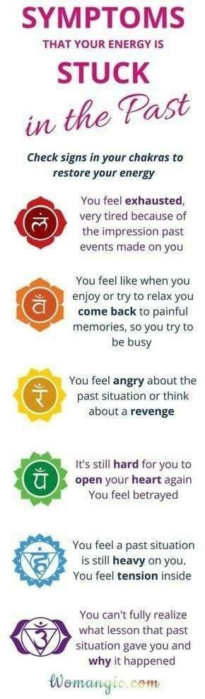 Panicattackillustration Chakra Cleanse Chakra Affirmations Chakra