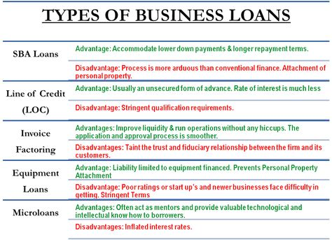 Home Business License Calgary Such Investment Risk Definition