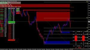 Forex Indicator Fibo Supply Demand