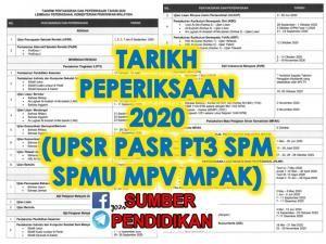 Takwim Peperiksaan 2020 Upsr Pt3 Spm Stpm Spmu Guru