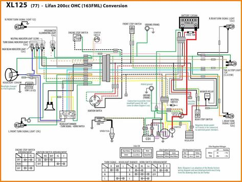 Lifan 125 Wiring Diagram - Wiring Diagram Write