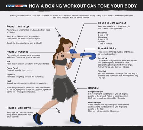 Boxing Workout to get you a toned body.  #boxing #fitness #boxingworkout http://www.sportsdirect.com/Boxing/