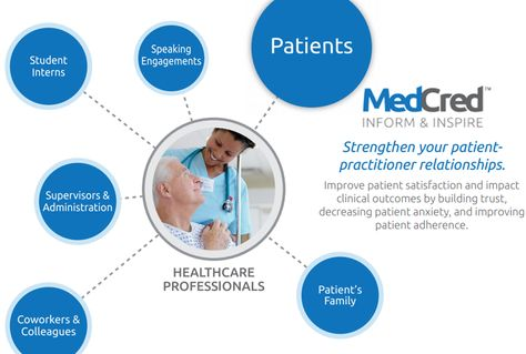 Healthcare Professionals Strengthen The Patient Practitioner Relationship Share Your Credent Online Presentation Healthcare Professionals Student Engagement