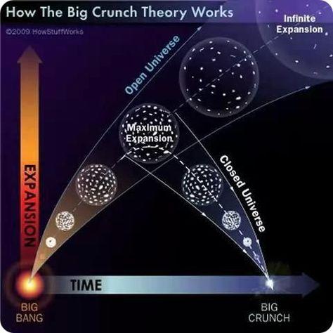 Libro La Teoria Del Todo: El Origen Y El Destino De Universo Descargar Gratis pdf