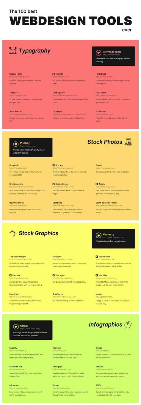 The 100 Best Web Design Tools Ever - infographic Whether you are a freelancer, a consultant, a marketing employee, or a confirmed designer, this list o... - SEO - Google+
