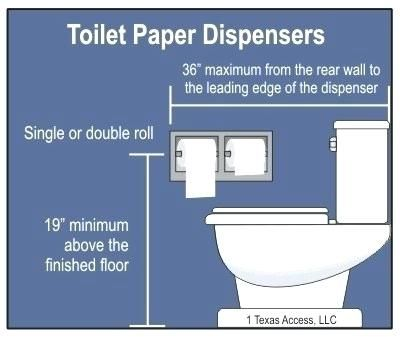 Image Result For Where To Install Toilet Paper Holder With Images