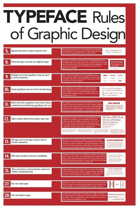 Rules Of Graphic Design Poster Series By Jeremy Moran Via Behance Click On The Image To See The Spacin Typography Rules Poster Design Software Graphic Design