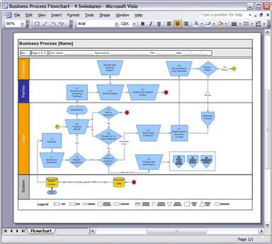 Business Process Design Tutorial Writing Tips For Smart People - process flow in word