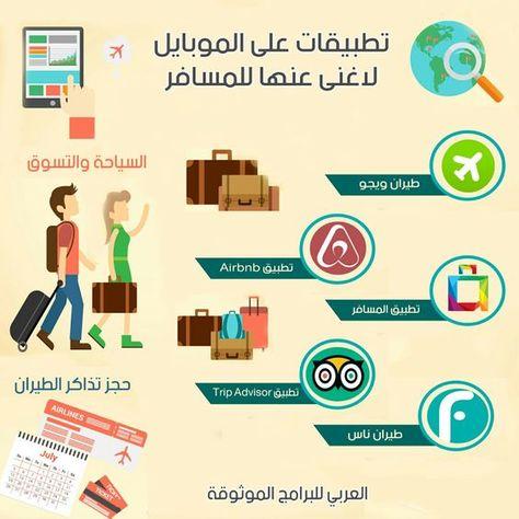 تطبيقات لاغنى عنها للمسافر أفضل 5 تطبيقات حجز تذاكر الطيران والفنادق عبر الموبايل Travel And Tourism Learning Websites Trip Advisor