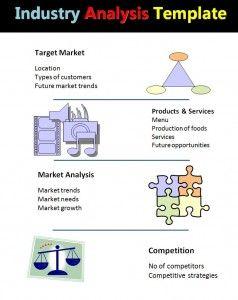 Industry Analysis Template Business Analysis Analysis