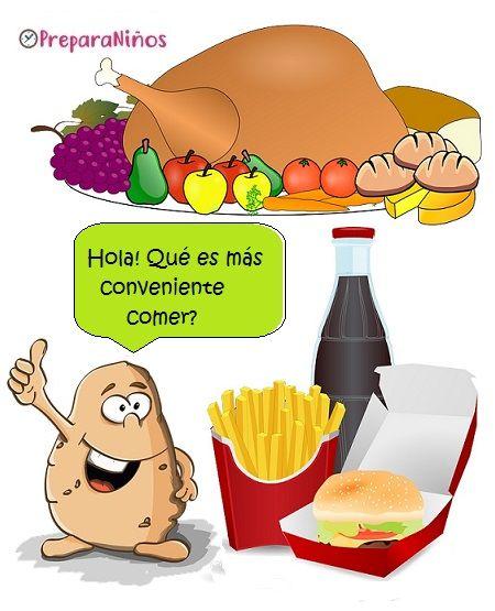 Alimentos Saludables Explicacion Para Ninos De Primaria Alimentacion Saludable Alimentacion Para Ninos Nutricion Para Ninos