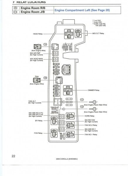2005 Toyotum Fuse Box Diagram