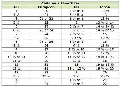kids size 12 in euro