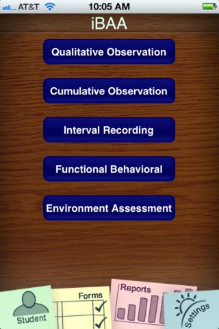 When and When Not to Conduct Functional Behavioral Assessments - functional behavior assessment