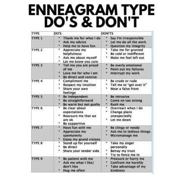 Pin On Enneagram For All