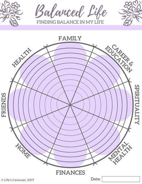 How To Create A Self Reflection Day With A Balanced Life Circle Life Wheel Wheel Of Life Life Balance