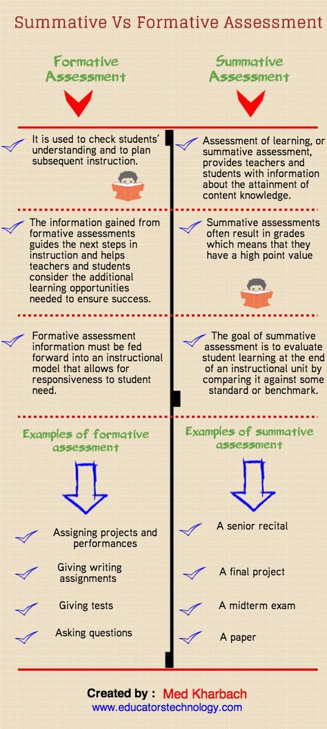 77 Best Questions Responses Bloom S Taxonomy Images