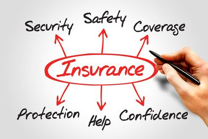 What Does National Travel Insurance Policy Cover Travel