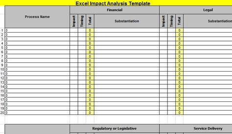 Excel Impact Analysis Template ExcelTemple Excel Project - sample impact analysis
