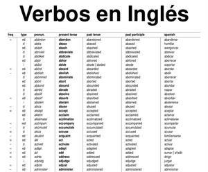 Pin En Listado De Verbos Irregulares