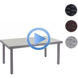 Poly Rattan Gartentisch Cava Esstisch Tisch Mit Glasplatte 160x90x74cm Grau Mendlermendle In 2020 Table Decor Home Decor