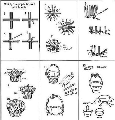 Cestería en papel de periódico (cestería china). Paper BasketBasket WeavingPaper ...