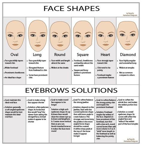 Perfect Eyebrow Shape | Shape eyebrows