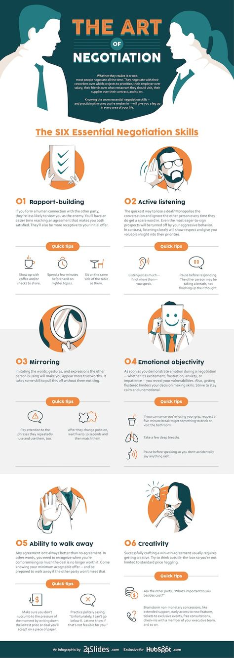 240 Professional Business Meritocracy Ideas In 2021 Business How To Plan Infographic
