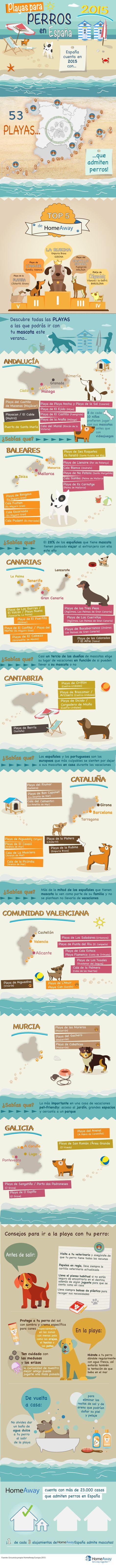 """Descubre las playas """"dog friendly"""" para disfrutar con tu perro de las costas y pueblos de España."""