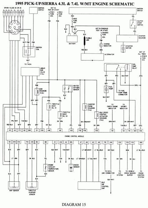 17+ 1995 Chevy Truck Alternator Wiring Diagram