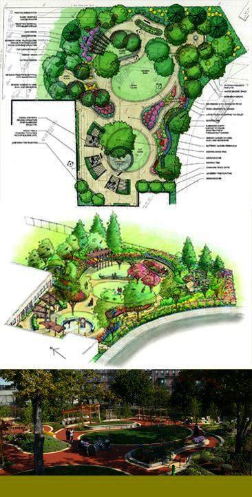 How To Match The Style Of Your Home With Your Landscape Design Landscape Plans Garden Architecture Landscape Design Plans
