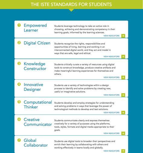 206 best Content Curation Visualized images on Pinterest Content - digital editor job description