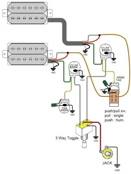 Lace Pickup Wiring Diagrams Guitar Pickups Bass Guitar Guitar Design