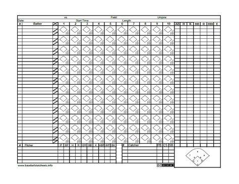 Baseball Score Sheet Baseball Scores Baseball Score Keeping Scores