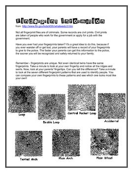 Fingerprint Identification And Other Fingerprinting Activities Fingerprint Artwork Fingerprint Activities