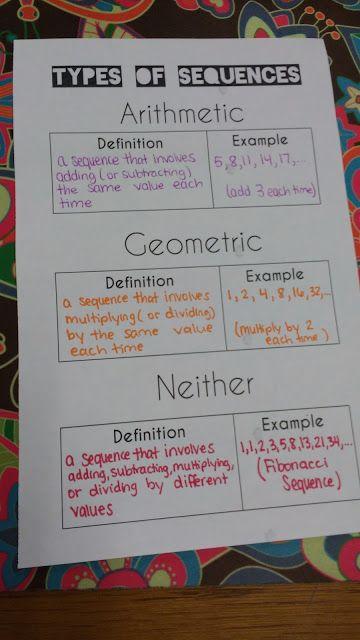 Algebra   How To Write The Explicit Formula Of A Geometric
