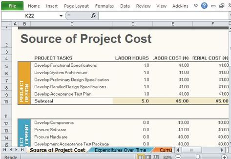 Project Budget Template Project Budget Template Excel - PROJECT - cost analysis template