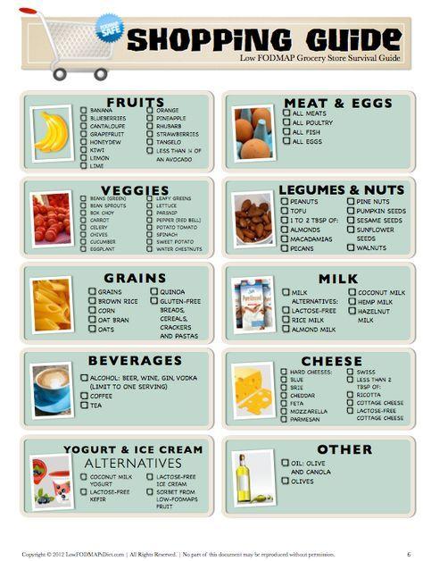 fodmap diet plan uk