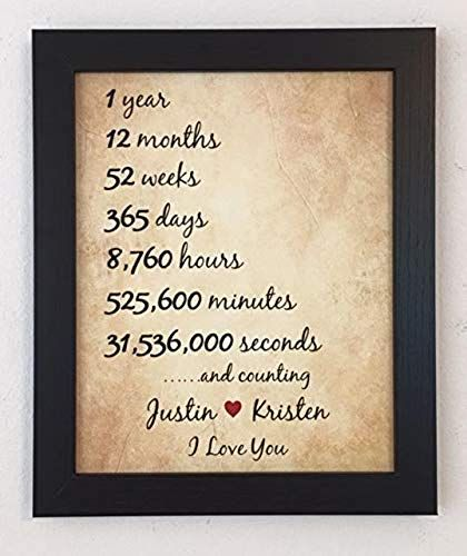 Buy 1 Year Anniversary Gift For Boyfriend 1st Anniversary Gift For Girlfriend 1 Year Together Gift One Year Dating Gift Frame Included Online Nexttrendyfashio In 2020 1 Year Anniversary Gifts