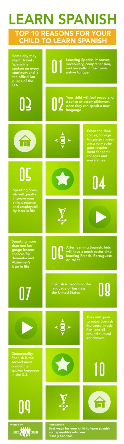 Top 10 reasons for your child to learn spanish #infografia #infographic #education