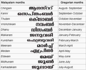 Malayalam Months Calendar Template Template Free Malayalam