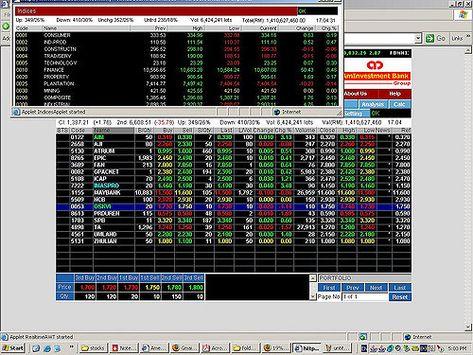 Ninja forex trading strategy