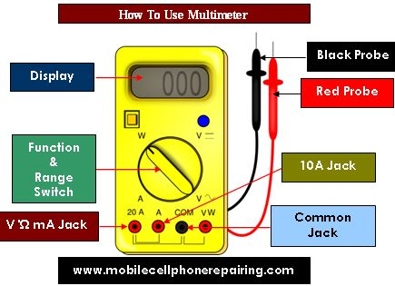 Digital Multimeter Guide and Tutorial with Instructions on How to