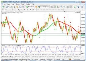 Top Pullback Trading Strategy Tips Trading Strategies