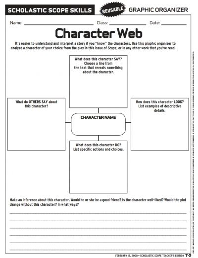 Use this character web to help students develop a better - character analysis