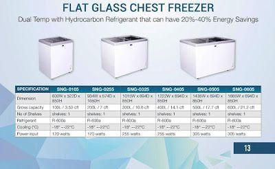 Maximaxsystems Com Sanden Flat Glass Chest Freezer Chest Freezer Ventilation Fan Heating Equipment